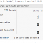 Labour Wins First Seat in 2010 Election