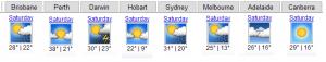 Weather Forecast Christmas 2010