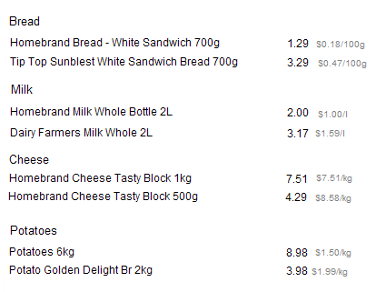 Woolworths Prices 28th June 2011